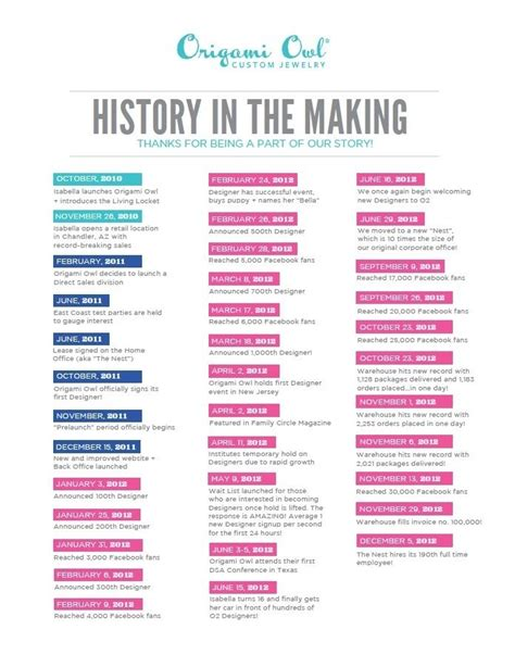 origami owl history 25 best ideas about origami history on