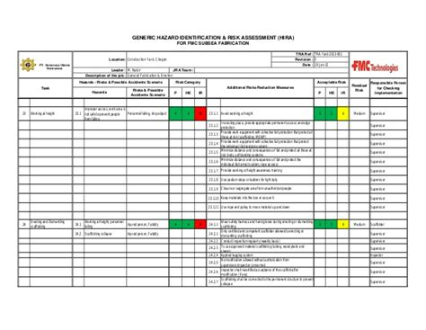 spray painting risk assessment template fmc out repot hse dept rev 000