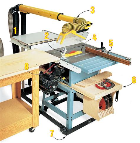 best table saw for woodworking soup up your shop popular woodworking magazine