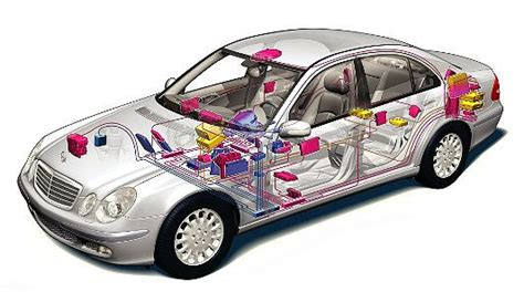 Electric Motor Safety by Diagram Of Electronic Components In A Car Most Of The