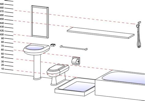 kitchen sink height sanitary ware dimensions toilet dimension sink