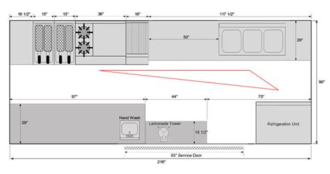 Design Line Kitchens food truck kitchen design the work triangle