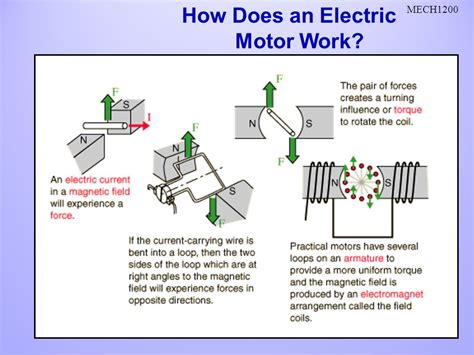 How Does An Electric Motor Work electric motors mech1200 to the trainer ppt
