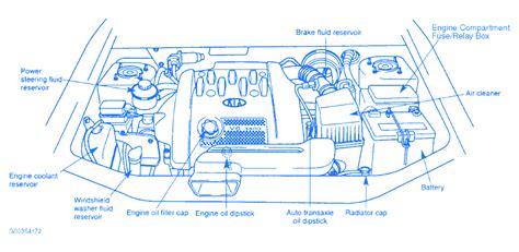 kia engine diagram wiring diagram with description kia sedona 2005 engine part electrical circuit wiring diagram 187 carfusebox