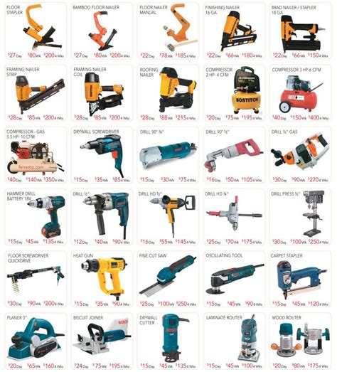 woodworking tools names 32 best images about diy tools ideas procedures on