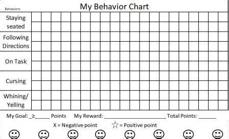 Behaviour Modification Chart For Elderly by Adhd Schedule Chart Template Search Results Calendar 2015