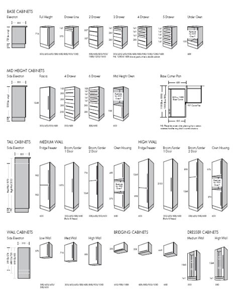 standard kitchen cabinet dimensions kitchen cabinet dimensions home design and decor reviews