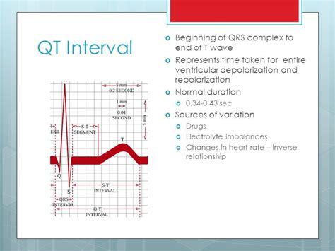 hemodynamic monitoring ppt