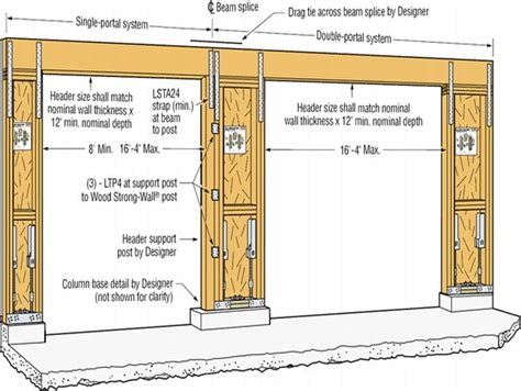standard overhead door sizes garage affordable 2 car garage dimensions design garage
