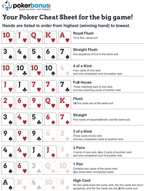 Poker Cheat Sheets