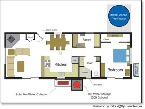 houses plans 3 bedroom house plans affordable home plans to build