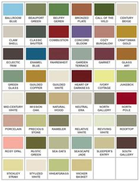 paint colors used in the 1800s colonial revival paint colors circa 1915 1800 s 1940
