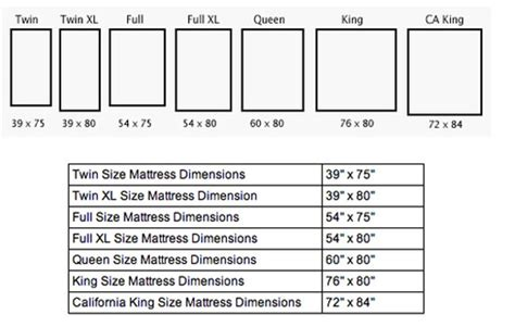 what are the dimensions of a bed size mattress dimensions pictures reference