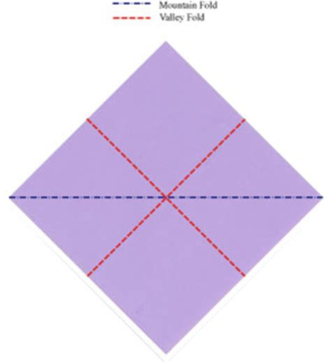 folded square origami paper how to apply a square fold in origami animated