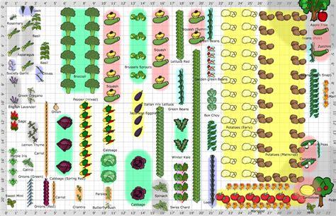 free vegetable garden planner vegetable garden planner izvipi
