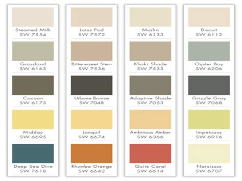 colors to paint a kitchen colour schemes for bedrooms modern eggshell paint color