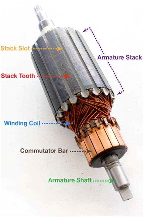Electric Motor Armature how to check a motor armature for damaged windings groschopp