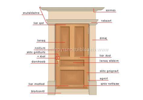 exterior door parts door parts labeled common door terms diagram quot quot sc quot 1 quot st