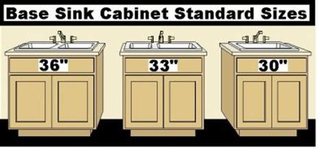 kitchen sink base cabinet sizes kitchen cabinets pictures photo design gallery of free