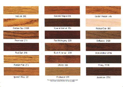 home depot paint for wood home depot behr exterior paint colors home painting ideas