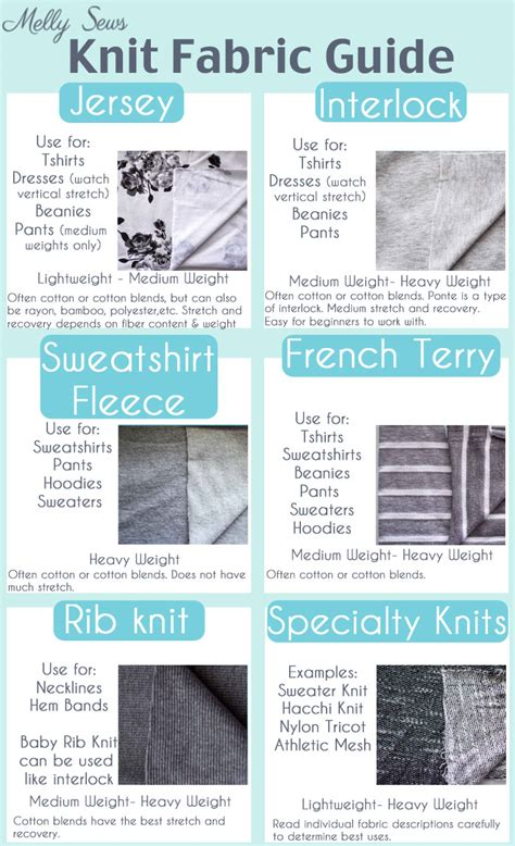 understanding in knitting understanding knit fabrics fabric types melly sews