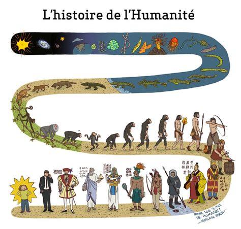 histoire de l l histoire de l humanit 233 notre histoire en 800 clich 233 s et