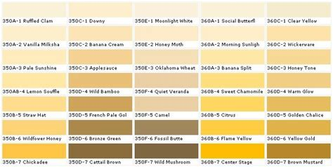 behr exterior paint color wheel different yellows colour wheel tips n tricks