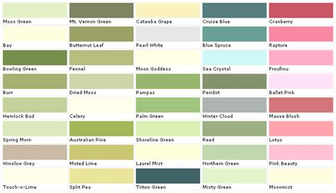 behr paint colors at lowes image gallery lowe s paint color chart