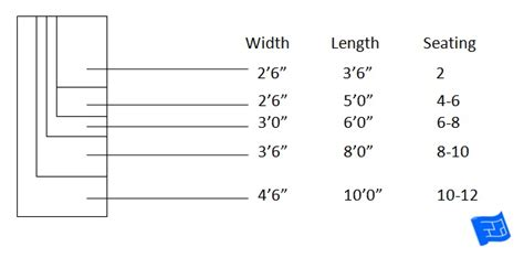 table size for 6 dining table size