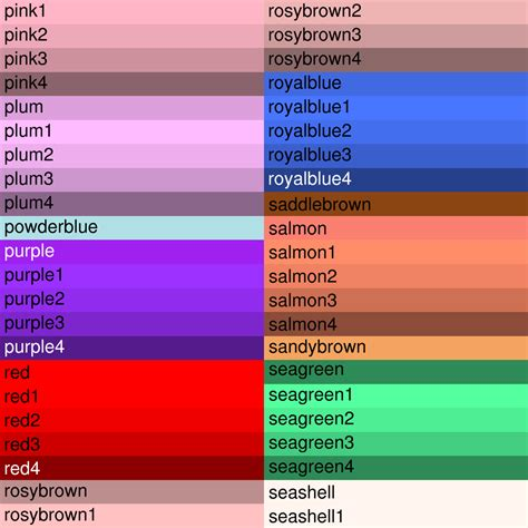 paint colors and their names paint color chart with names brown hairs