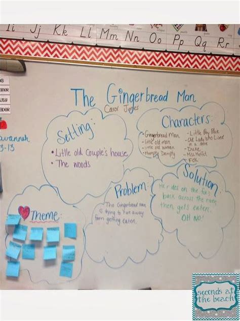 picture books to teach story elements teaching story elements through the gingerbread books