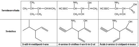 unir cadenas en c 3 formulaci 243 n y nomenclatura en qu 237 mica org 225 nica 3