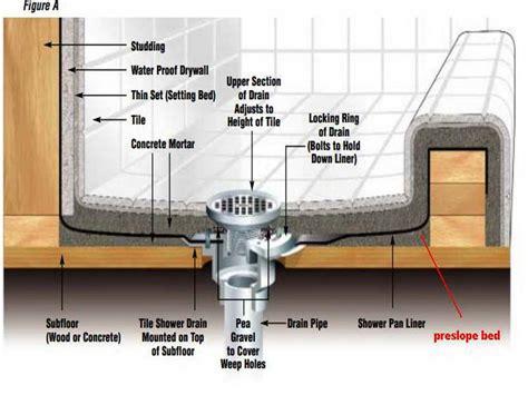 building a bathroom shower bathroom how to build a shower pan custom shower pans
