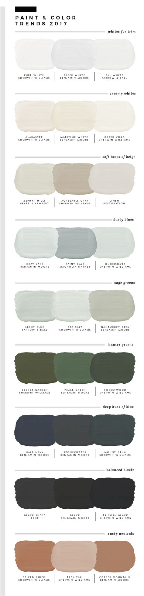 paint colors of 2017 predicted paint colors for 2017 room for tuesday