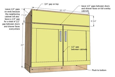 kitchen cabinet plans woodworking kitchen cabinet sink base woodworking plans woodshop plans