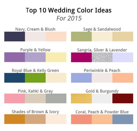 best color combinations what are the best color combinations baticfucomti ga