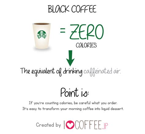 How many calories are in a drink from STARBUCKS?   I Love Coffee