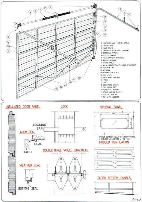overhead door installation manual sectional overhead doors installation details airport