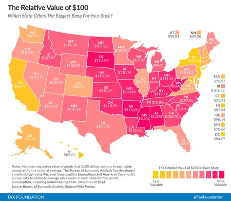 the cheapest states to live in the cheapest state to live in s health