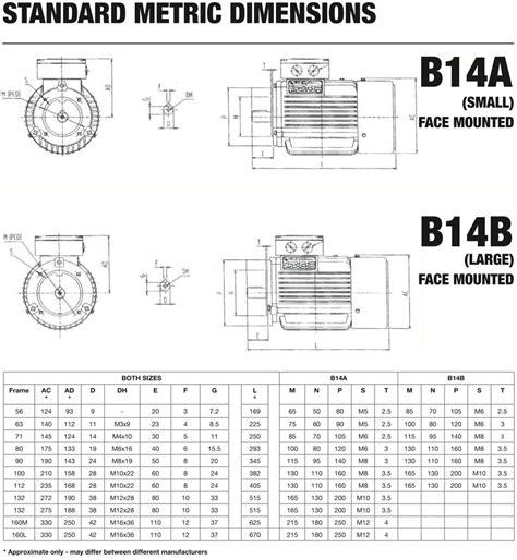 Metric Electric Motors by Standard Iec Metric Motors Beatson Fans Motors