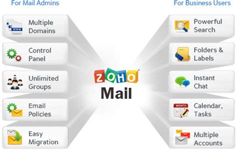 zoho mail hosted email with business class features zoho mail