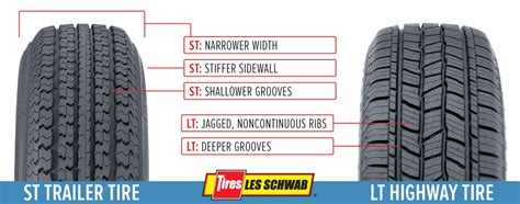 verses rubber sts trailer and tire do s and don ts les schwab tire centers