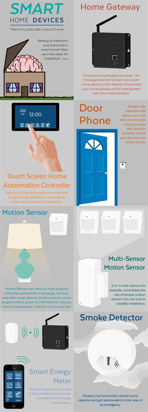 best smart home device smart home devices 28 images smart home automation