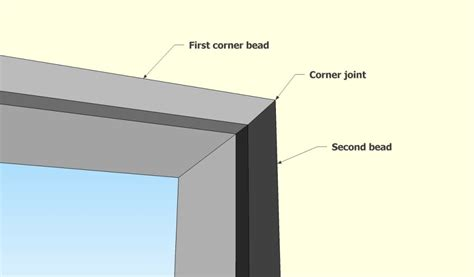 how to put on corner bead how to install a corner bead howtospecialist how to