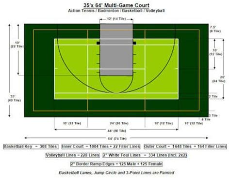 basketball half court dimensions backyard the world s catalog of ideas