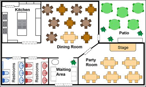 floor plan for a restaurant lesson plans archives technokids news and posts