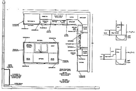 free kitchen floor plans 22 images kitchen floor plans free home building plans 73421