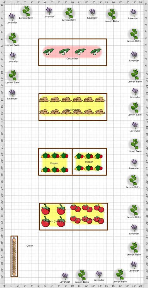 salsa garden layout garden plan 2014 salsa garden