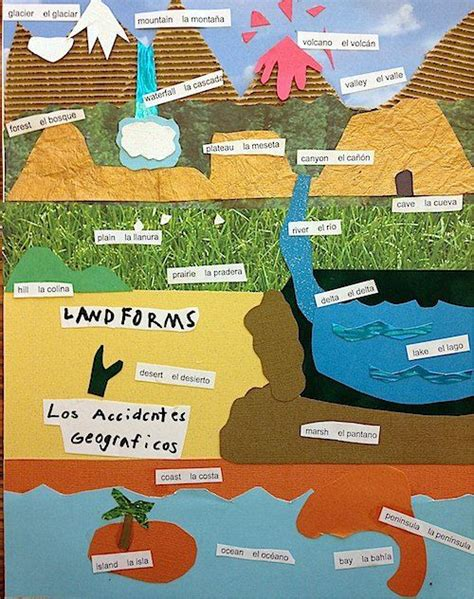 geography crafts for paper landforms for paper projects paper