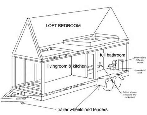 blueprints for houses free new tiny house plans free 2016 cottage house plans